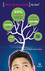 [What do you want] to be? STEM poster featuring an Asian man