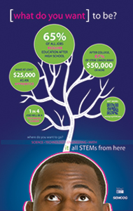 [What do you want] to be? STEM poster featuring a Black man