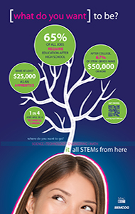 [What do you want] to be? STEM poster featuring a White woman